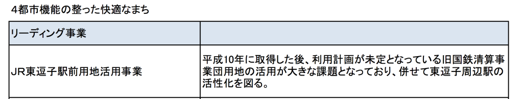 総合計画 東逗子駅前開発