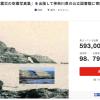「関東大震災の空撮写真集」を図書館へ寄贈。ジオ神奈川のファンドレイジングが達成まであと7千円!残り2日!!