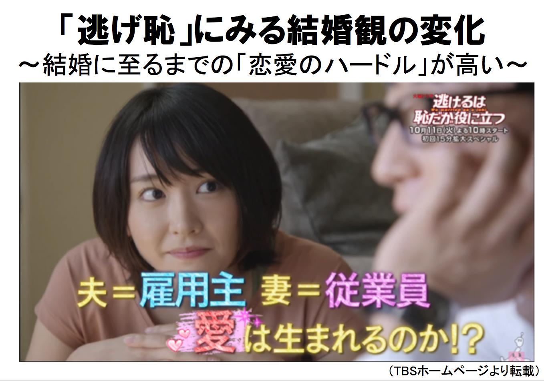 石川県の金城大学で少子化対策セミナー〜「逃げ恥」の話題も入れました