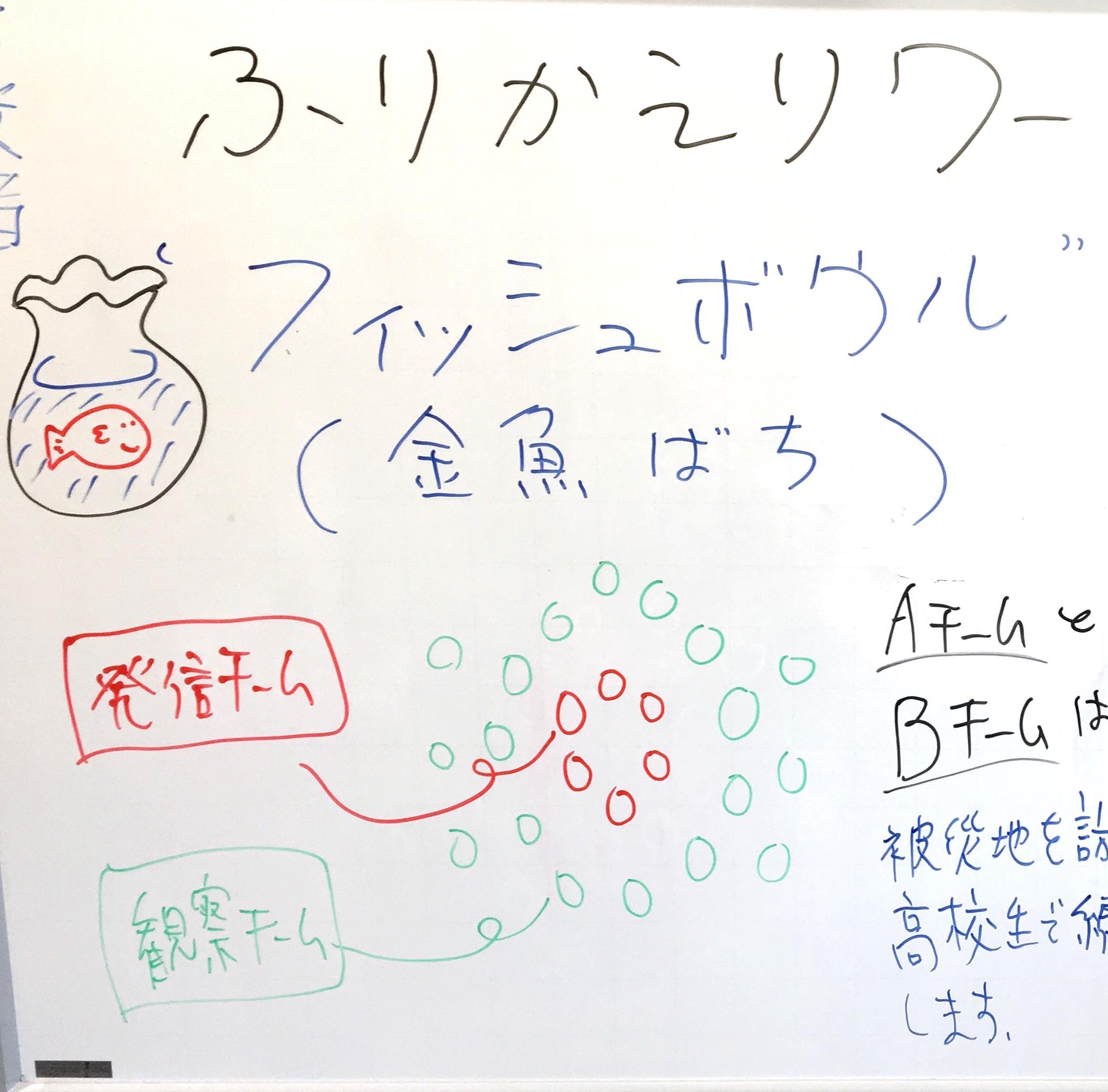 逗子市高校生被災地派遣研修報告会「フィッシュボウル」でふりかえり