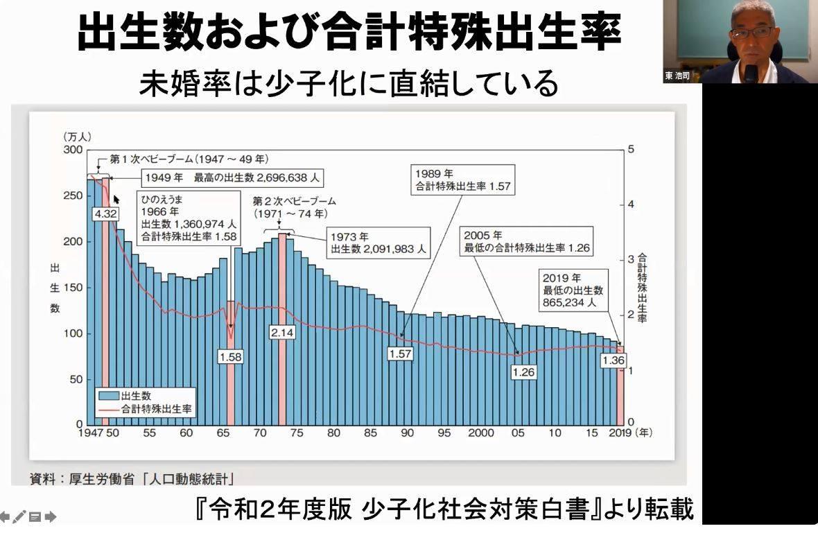 和光大学でゲスト講義はしごしました。